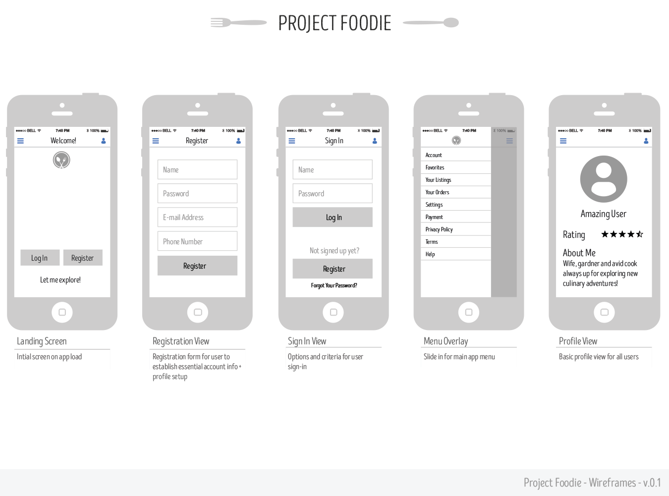 Wireframe for Project Foodie mobile product